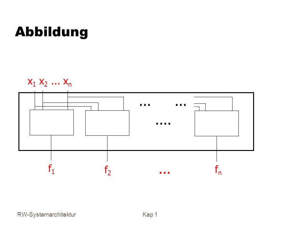 Abbildung ... .... ... x1 x2 ... xn f1 f2 fn RW-Systemarchitektur
