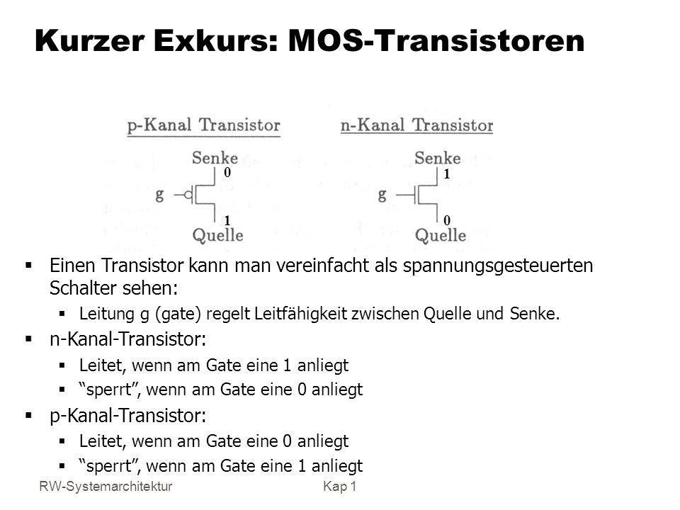 Kurzer Exkurs: MOS-Transistoren