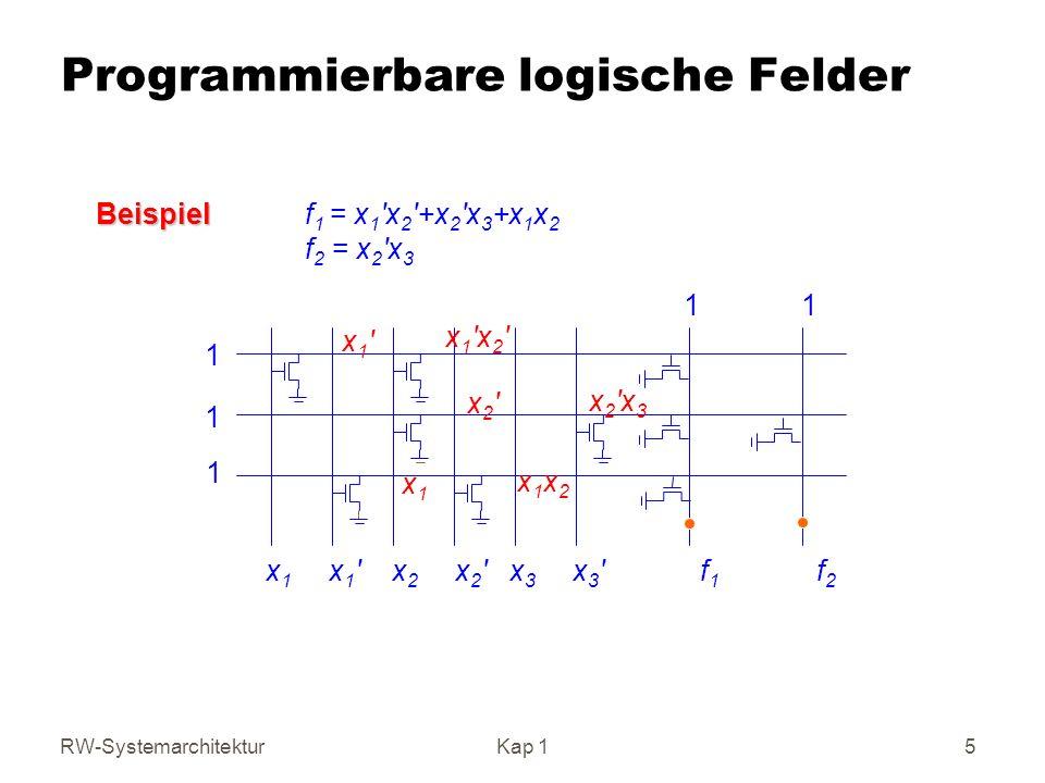 Programmierbare logische Felder
