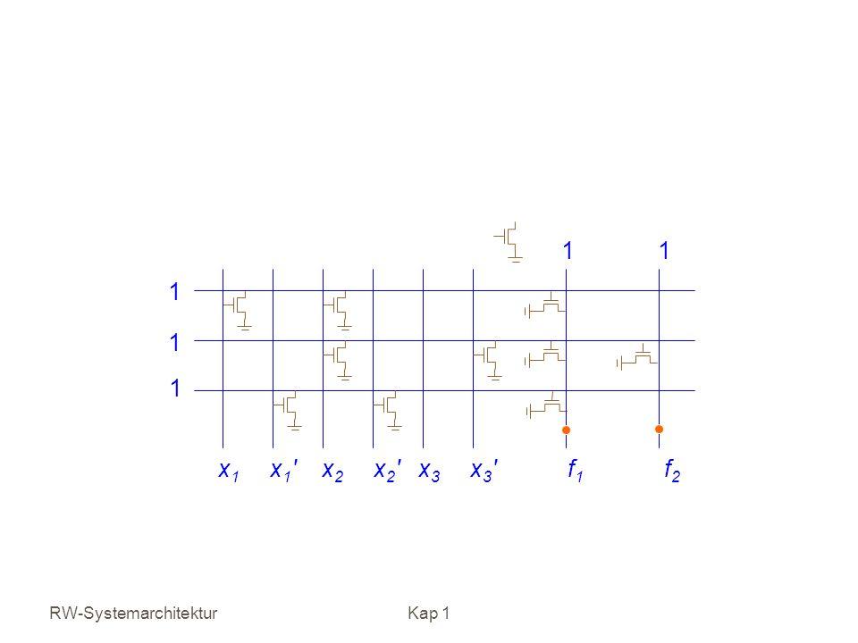 1 x1 x1 x2 x2 x3 x3 f1 f2. RW-Systemarchitektur.