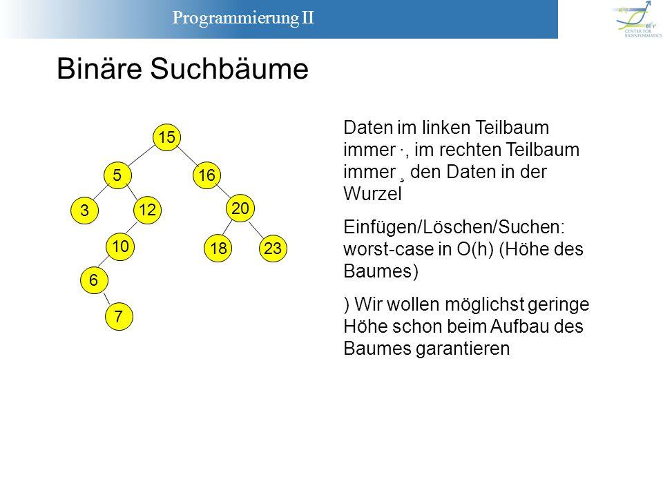 Binäre SuchbäumeDaten im linken Teilbaum immer ·, im rechten Teilbaum immer ¸ den Daten in der Wurzel.