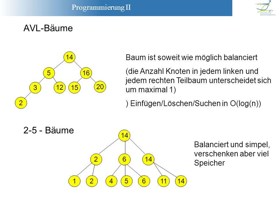 AVL-Bäume 2-5 - Bäume Baum ist soweit wie möglich balanciert