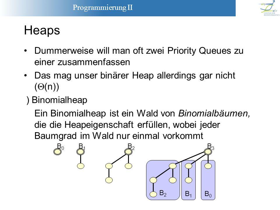 HeapsDummerweise will man oft zwei Priority Queues zu einer zusammenfassen. Das mag unser binärer Heap allerdings gar nicht ((n))