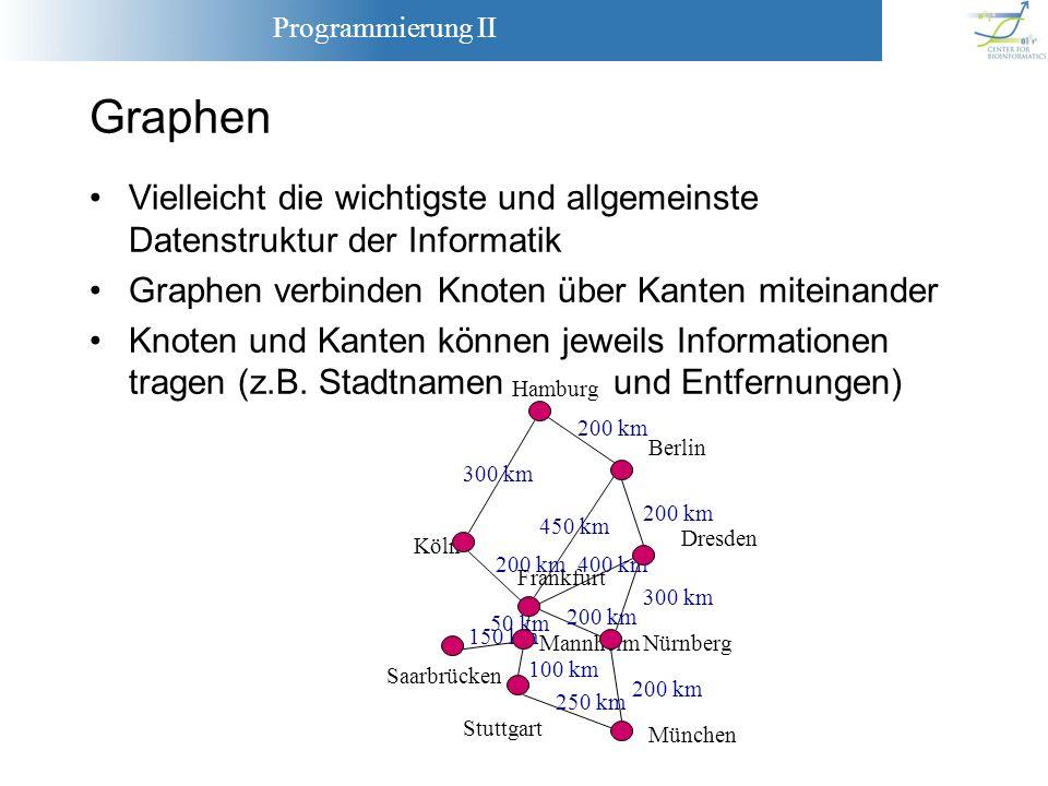 Graphen Vielleicht die wichtigste und allgemeinste Datenstruktur der Informatik. Graphen verbinden Knoten über Kanten miteinander.