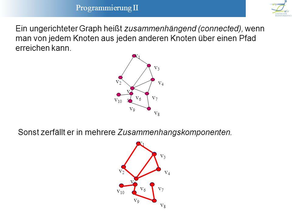 Ein ungerichteter Graph heißt zusammenhängend (connected), wenn