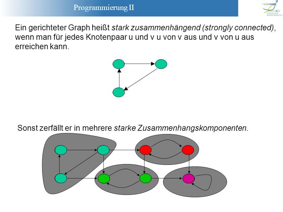 Ein gerichteter Graph heißt stark zusammenhängend (strongly connected),