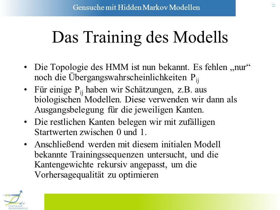 Das Training des Modells
