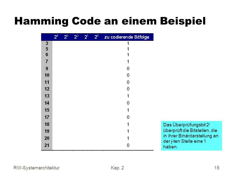 Hamming Code an einem Beispiel