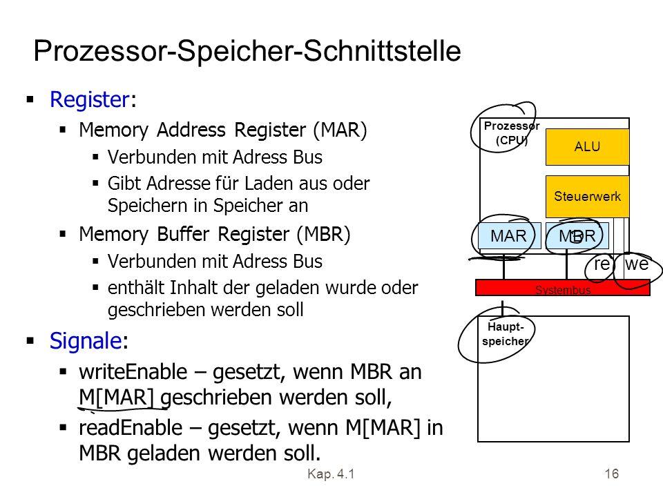 Prozessor-Speicher-Schnittstelle