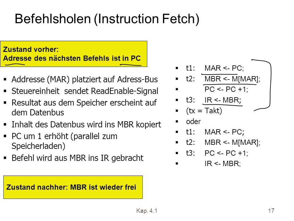 Befehlsholen (Instruction Fetch)