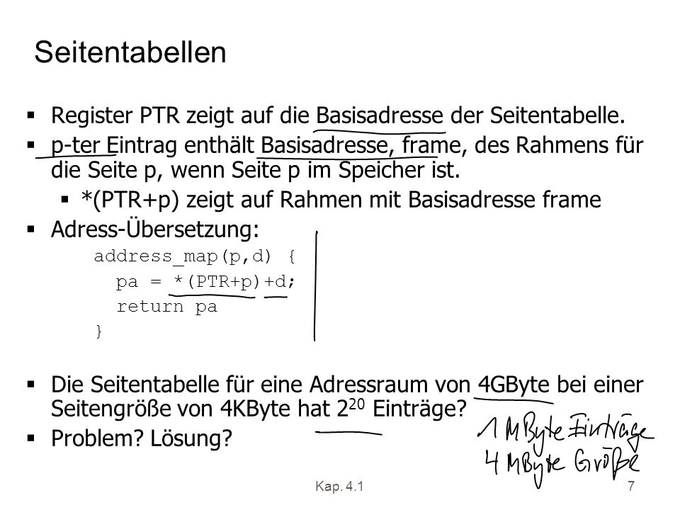 Seitentabellen Register PTR zeigt auf die Basisadresse der Seitentabelle.