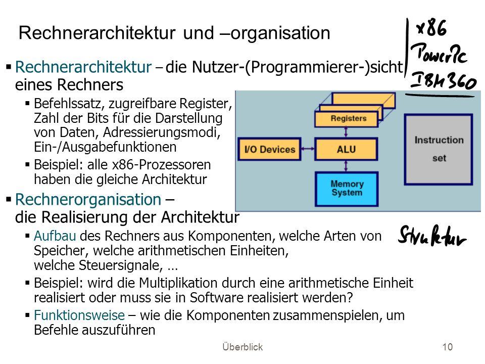 Rechnerarchitektur und –organisation