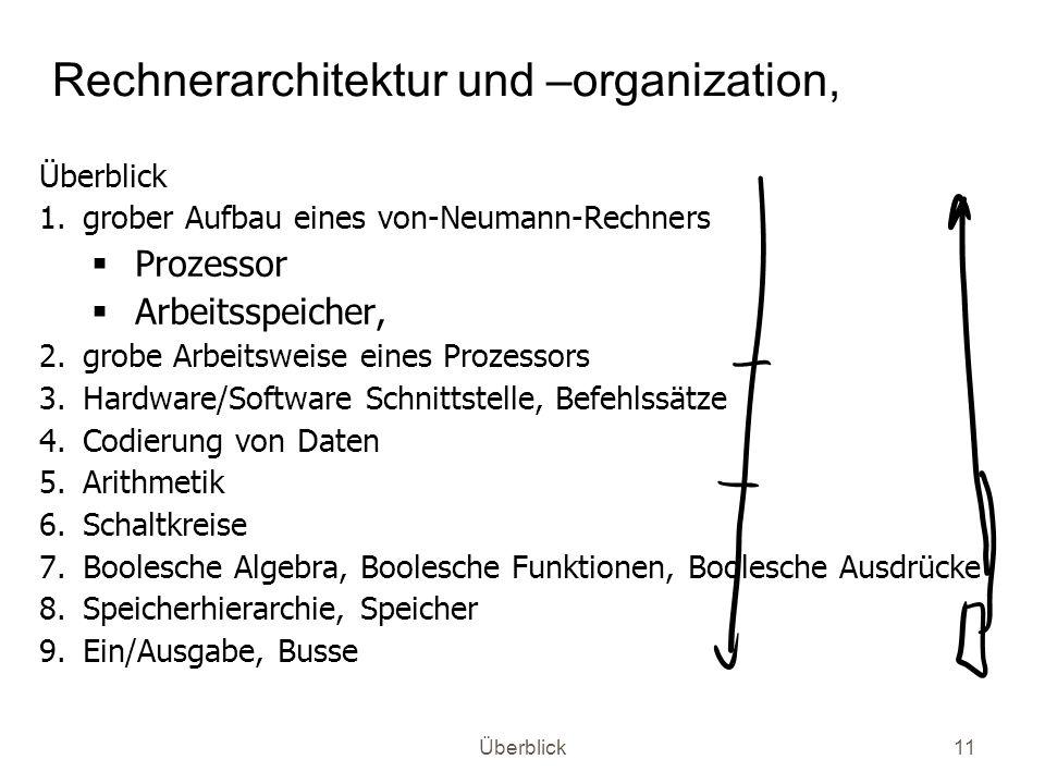 Rechnerarchitektur und –organization,