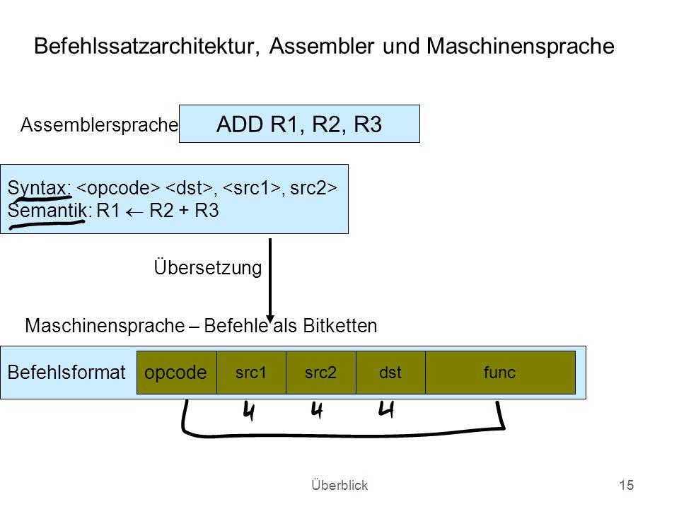 Befehlssatzarchitektur, Assembler und Maschinensprache