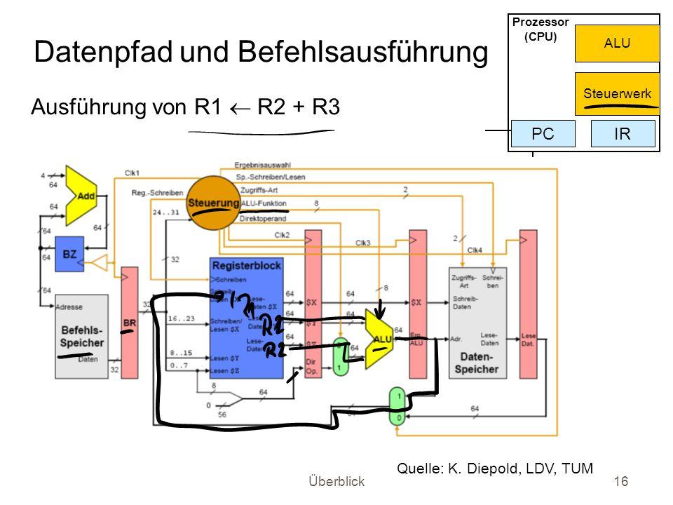 Datenpfad und Befehlsausführung