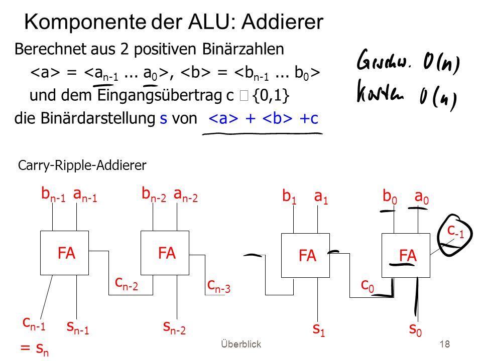 Komponente der ALU: Addierer