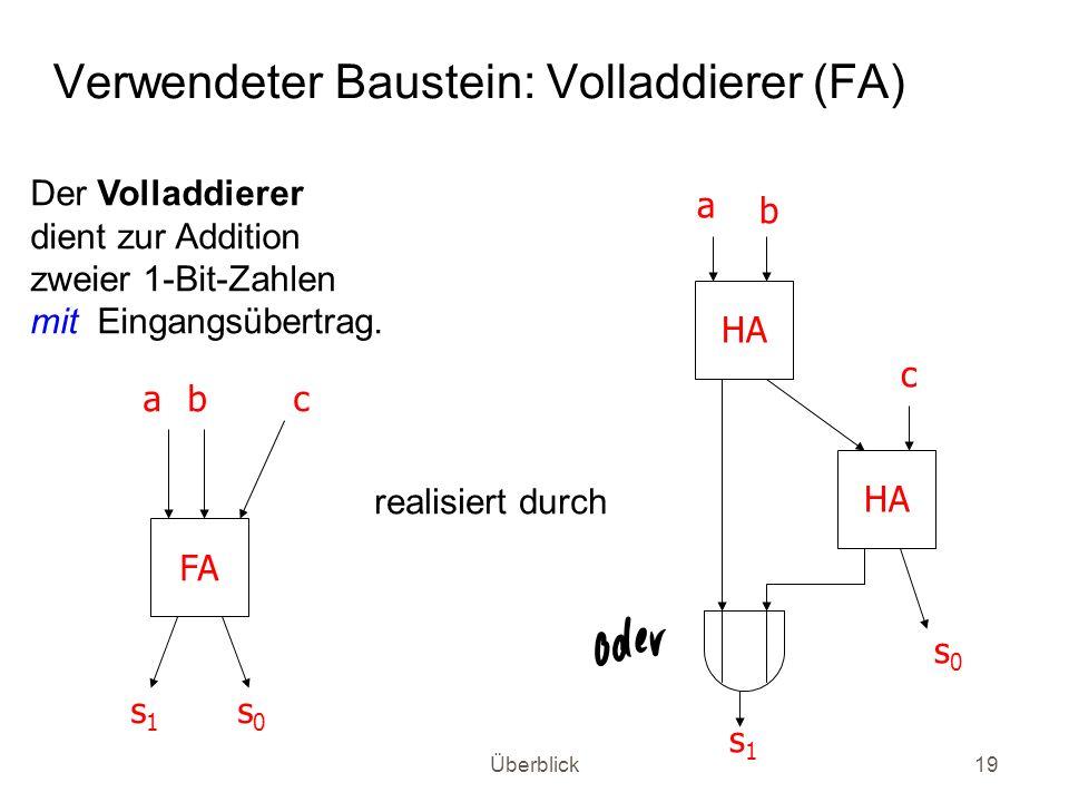 Verwendeter Baustein: Volladdierer (FA)