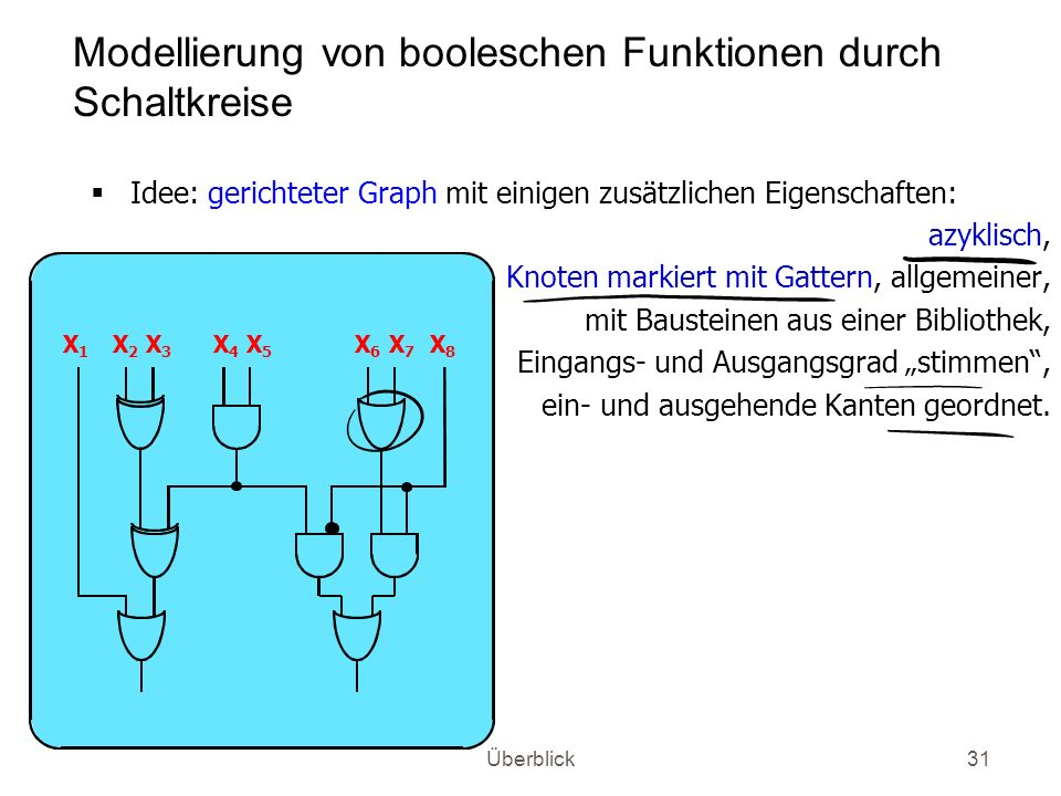Modellierung von booleschen Funktionen durch Schaltkreise