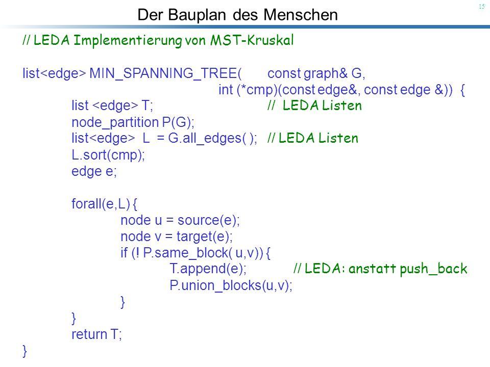 // LEDA Implementierung von MST-Kruskal