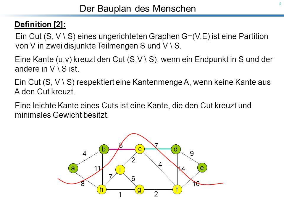 von V in zwei disjunkte Teilmengen S und V \ S.