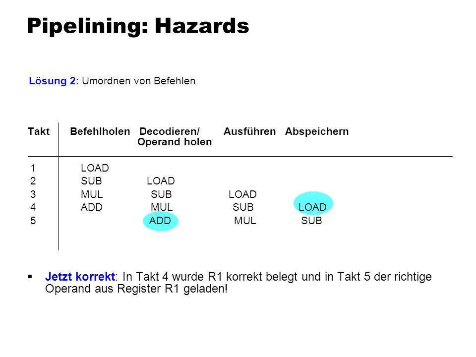 Pipelining: Hazards Lösung 2: Umordnen von Befehlen.