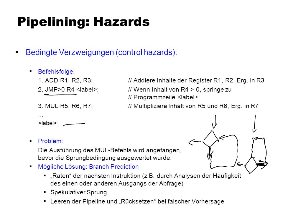 Pipelining: Hazards Bedingte Verzweigungen (control hazards):