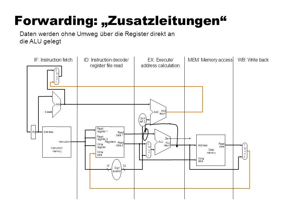 "Forwarding: ""Zusatzleitungen"