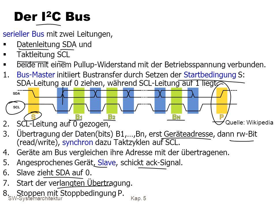 Der I2C Bus serieller Bus mit zwei Leitungen, Datenleitung SDA und