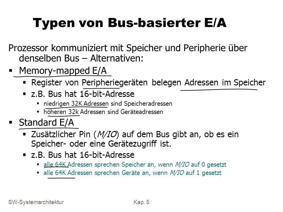 Typen von Bus-basierter E/A