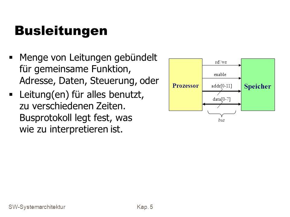 Busleitungen Menge von Leitungen gebündelt für gemeinsame Funktion, Adresse, Daten, Steuerung, oder.