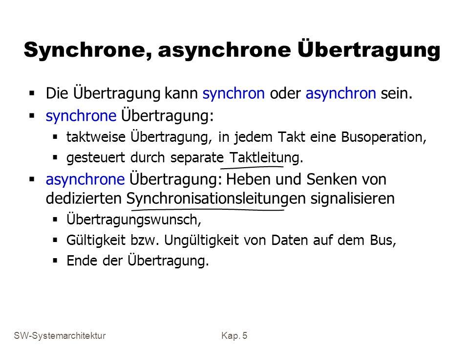 Synchrone, asynchrone Übertragung