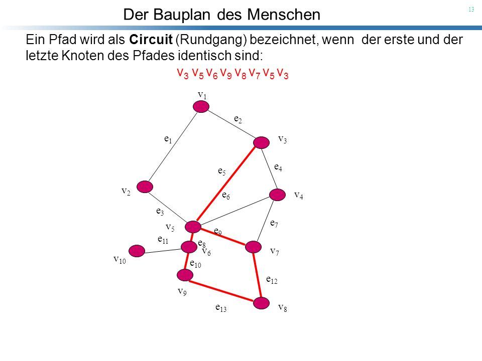 letzte Knoten des Pfades identisch sind: v3 v5 v6 v9 v8 v7 v5 v3