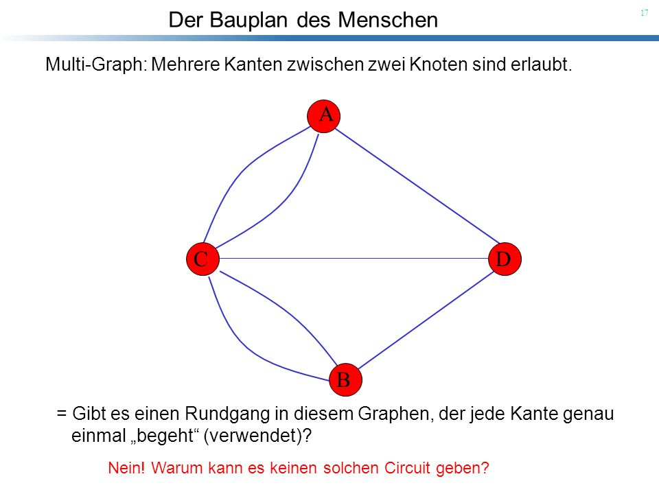 A C D B Multi-Graph: Mehrere Kanten zwischen zwei Knoten sind erlaubt.