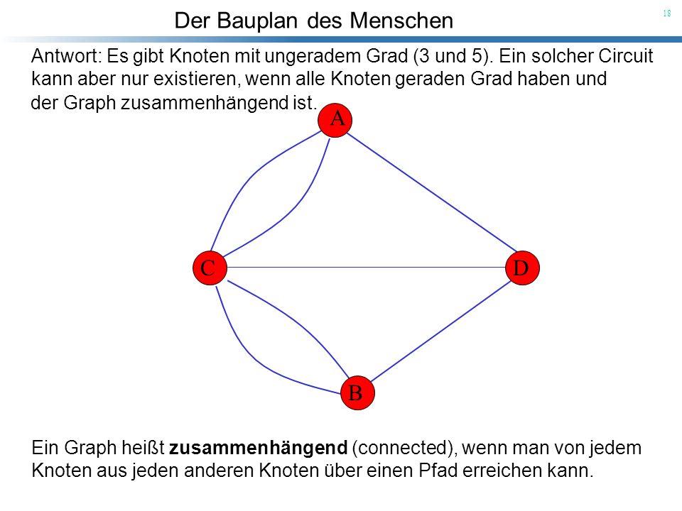 Antwort: Es gibt Knoten mit ungeradem Grad (3 und 5)