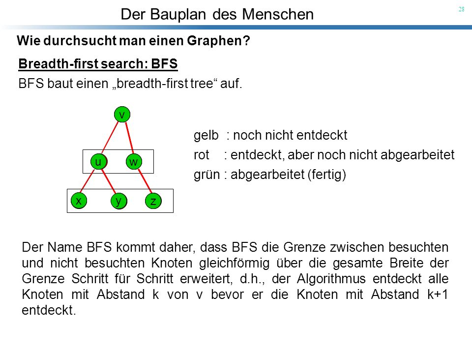 Wie durchsucht man einen Graphen