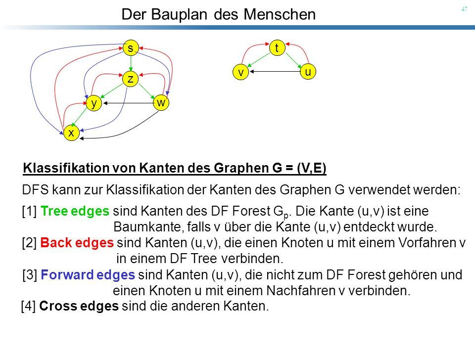Klassifikation von Kanten des Graphen G = (V,E)