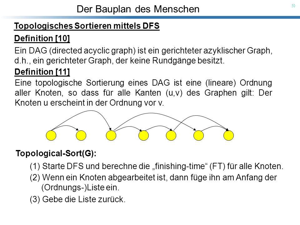 Topologisches Sortieren mittels DFS