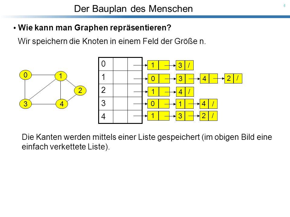 Wie kann man Graphen repräsentieren