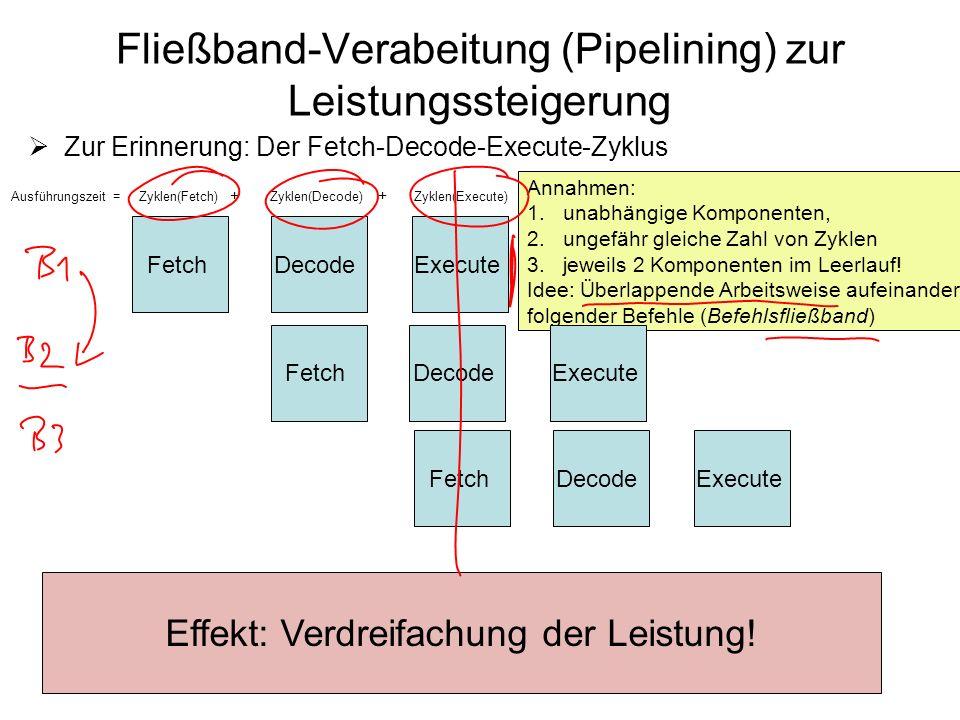 Fließband-Verabeitung (Pipelining) zur Leistungssteigerung