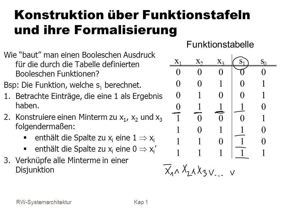 Konstruktion über Funktionstafeln und ihre Formalisierung