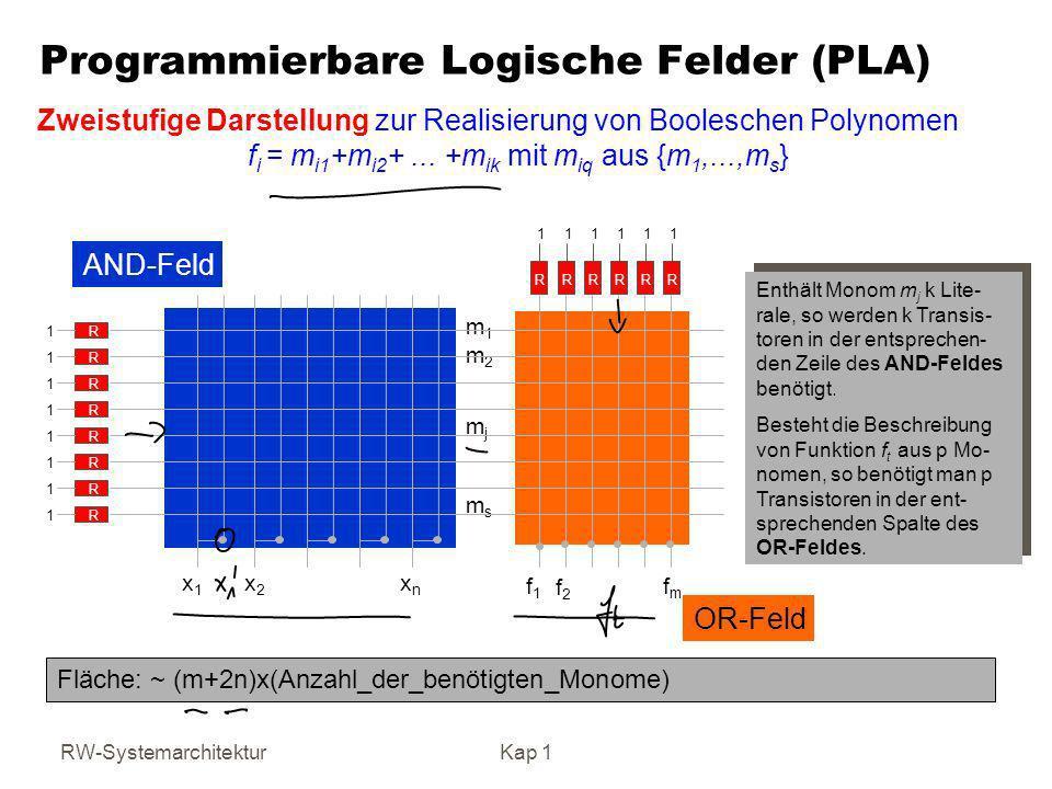 Programmierbare Logische Felder (PLA)