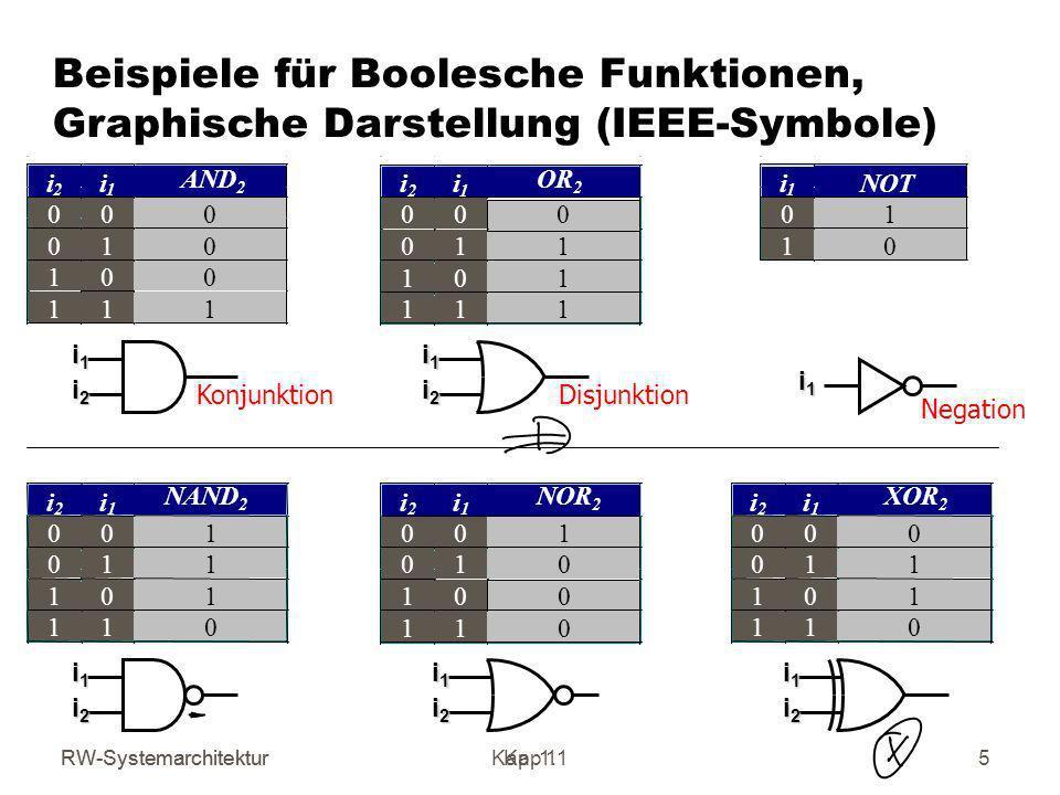 Beispiele für Boolesche Funktionen, Graphische Darstellung (IEEE-Symbole)