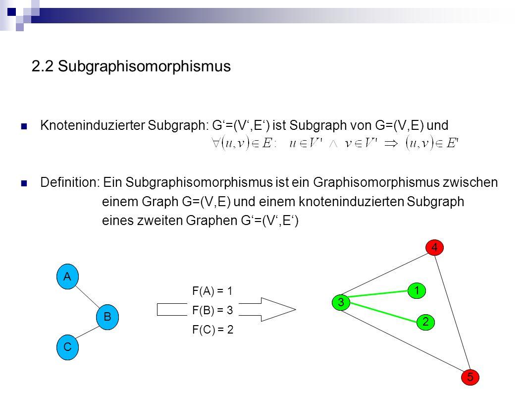 2.2 Subgraphisomorphismus