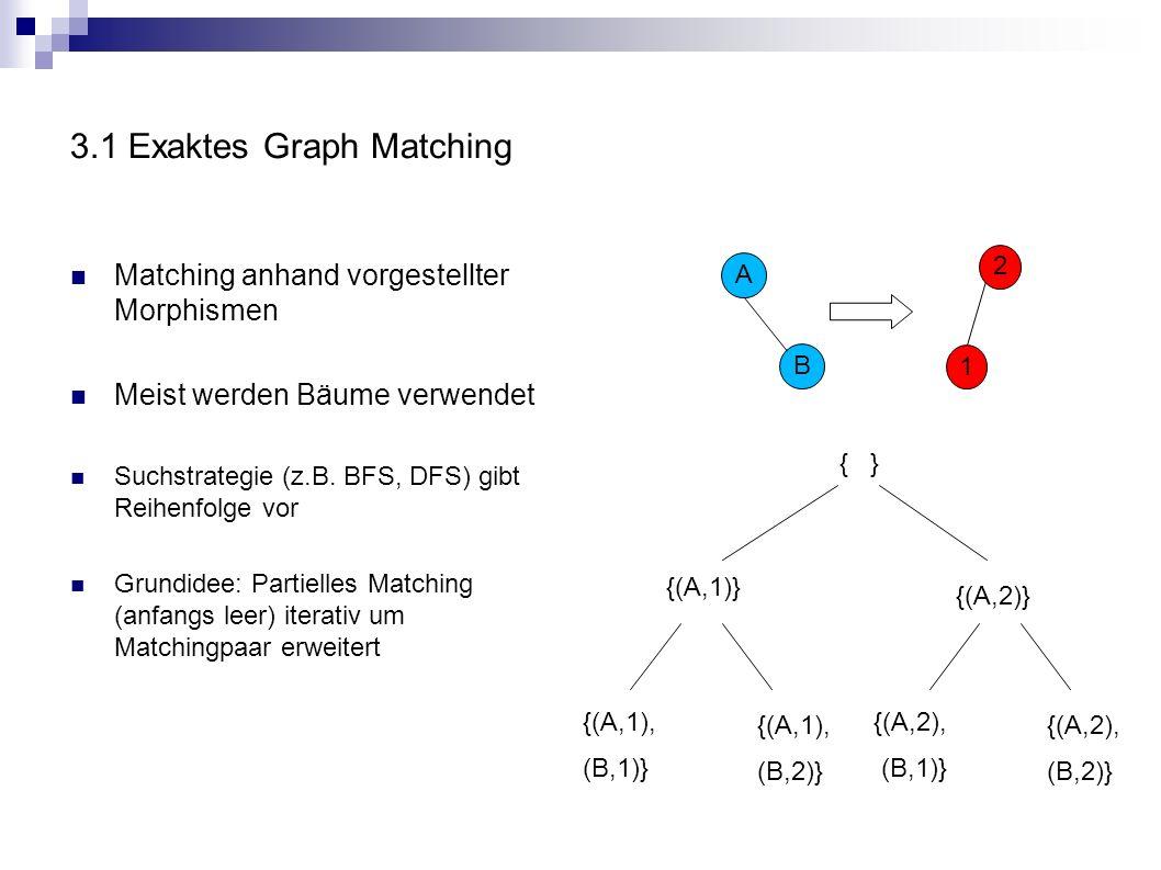3.1 Exaktes Graph Matching