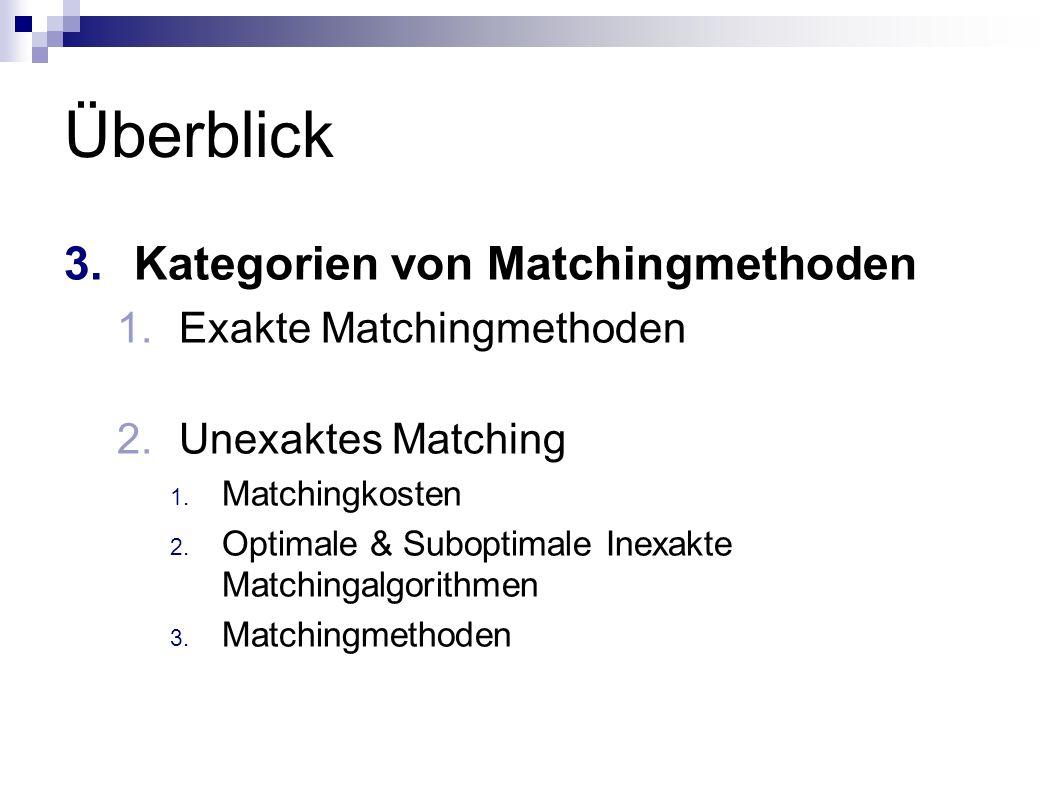 Überblick Kategorien von Matchingmethoden Exakte Matchingmethoden