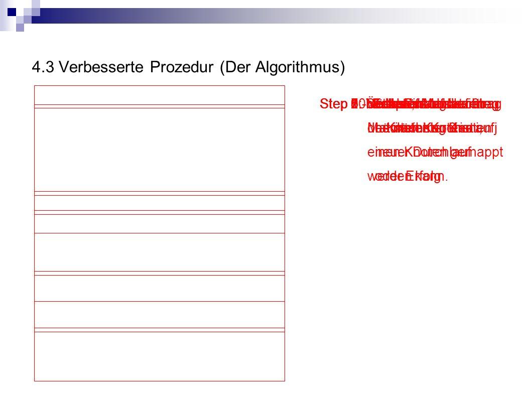 4.3 Verbesserte Prozedur (Der Algorithmus)