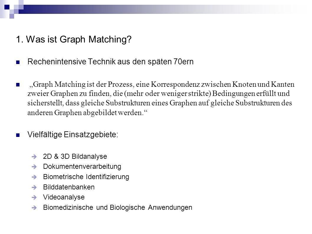 1. Was ist Graph Matching Rechenintensive Technik aus den späten 70ern.