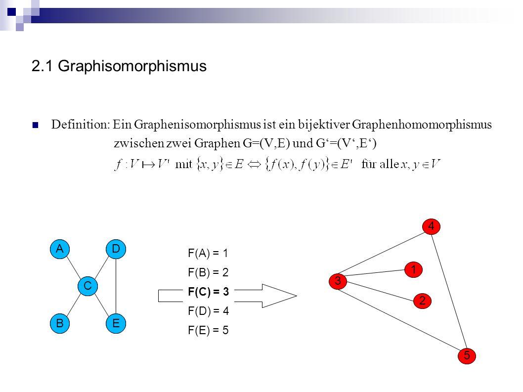 2.1 Graphisomorphismus Definition: Ein Graphenisomorphismus ist ein bijektiver Graphenhomomorphismus.