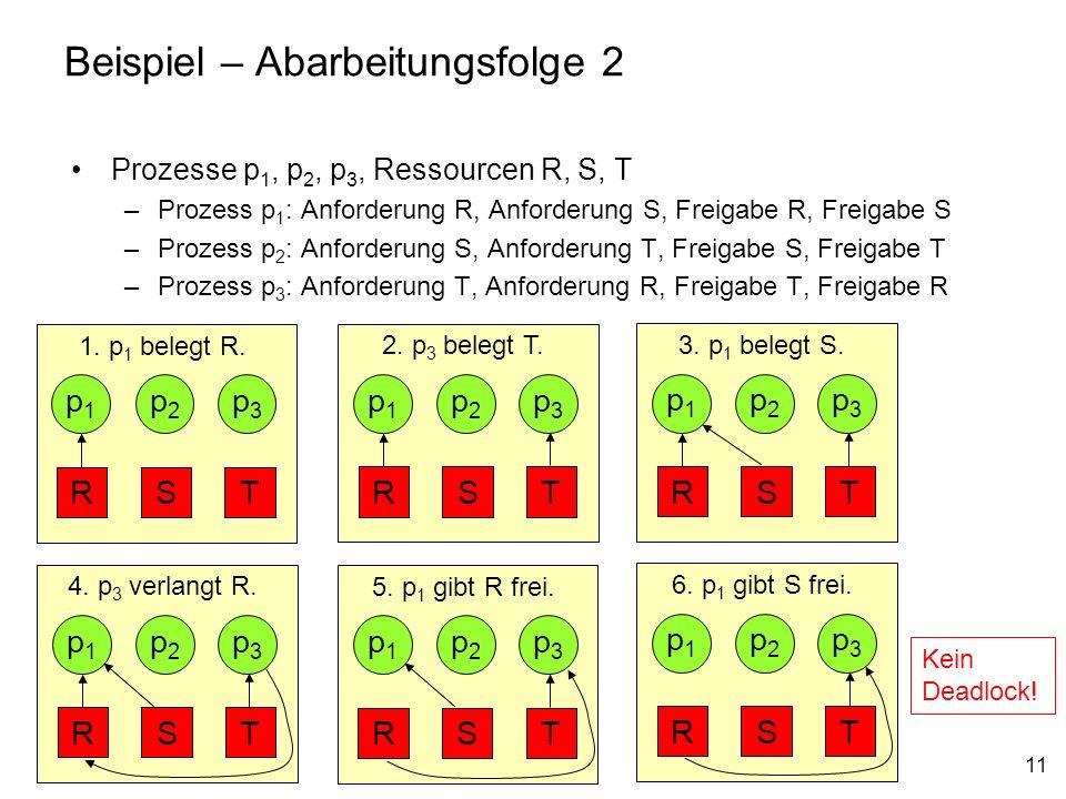 Beispiel – Abarbeitungsfolge 2