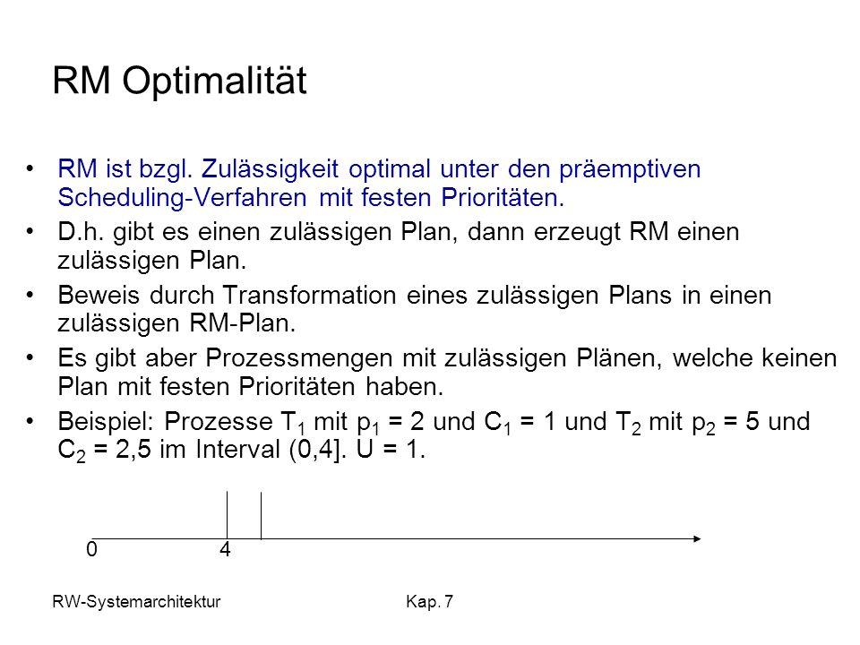 RM Optimalität RM ist bzgl. Zulässigkeit optimal unter den präemptiven Scheduling-Verfahren mit festen Prioritäten.